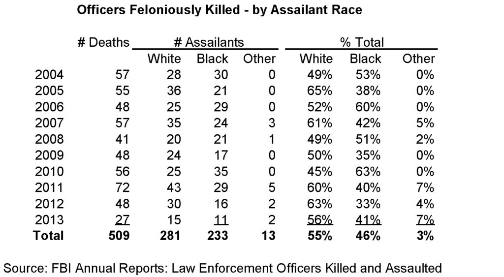 Interracial crime data charming topic