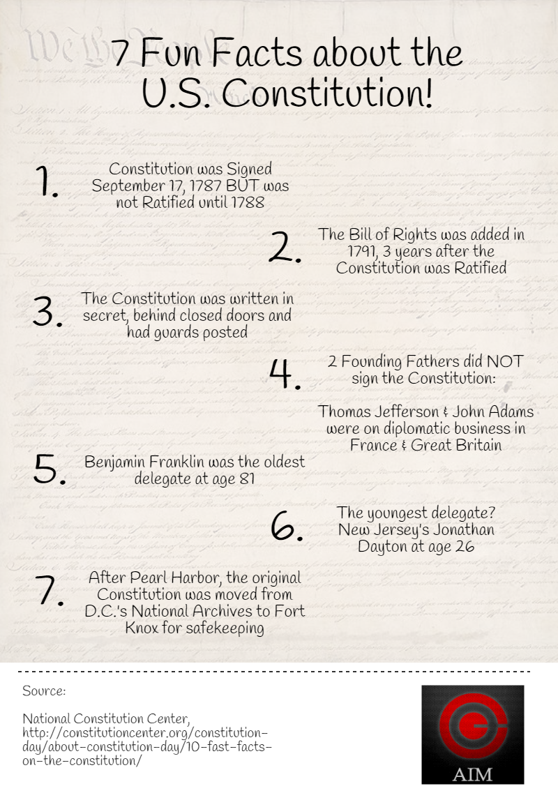 7 constitution facts for Interesting fact about america