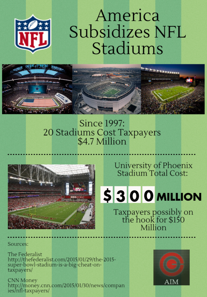 NFL Stadiums Subsidized